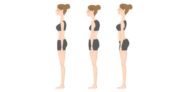 正しい姿勢と不良姿勢パターンの図